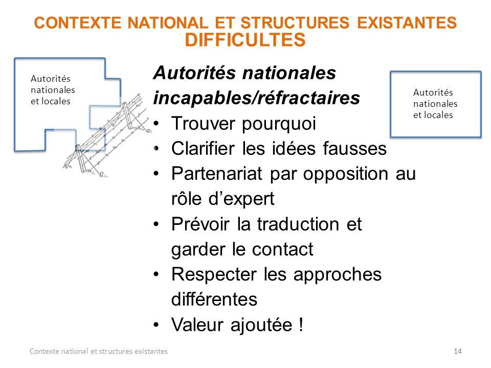 14 CONTEXTE NATIONAL ET STRUCTURES EXISTANTES DIFFICULTES 14Contexte national et structures existantes Autorités nationales incapables/réfractaires Tr
