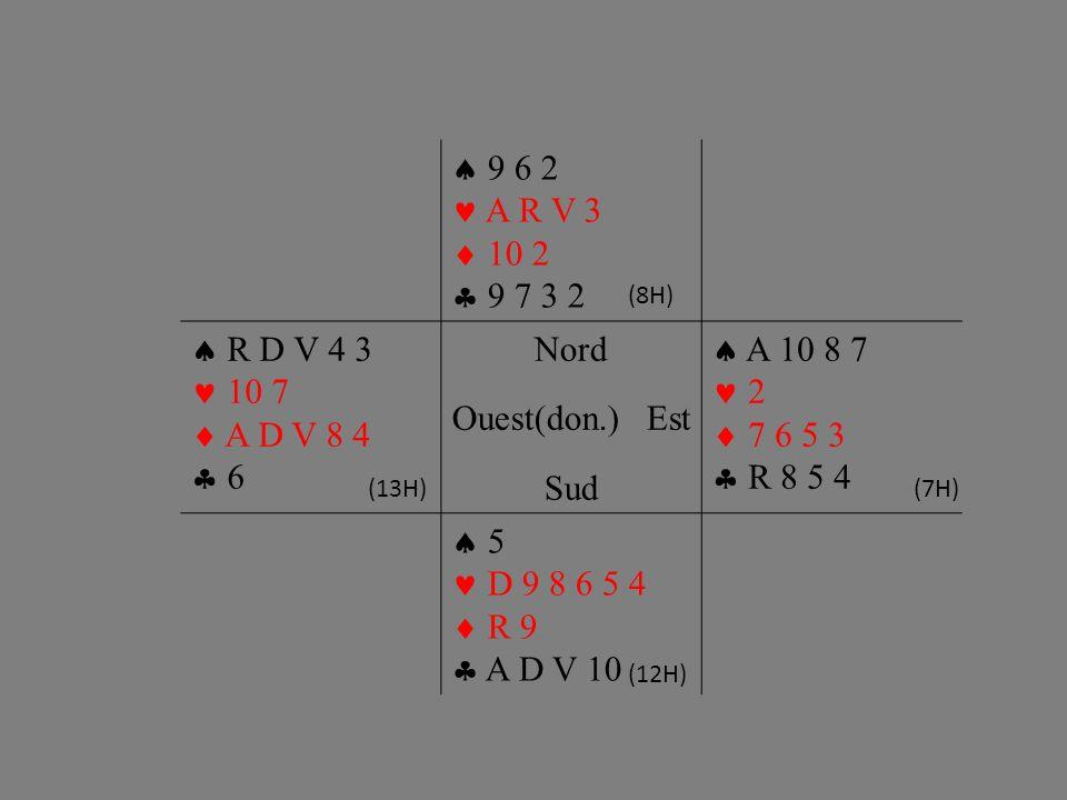 9 6 2 A R V 3 10 2 9 7 3 2 R D V 4 3 10 7 A D V 8 4 6 Nord Ouest(don.)Est Sud A 10 8 7 2 7 6 5 3 R 8 5 4 5 D 9 8 6 5 4 R 9 A D V 10 (8H) (12H) (13H)(7H)