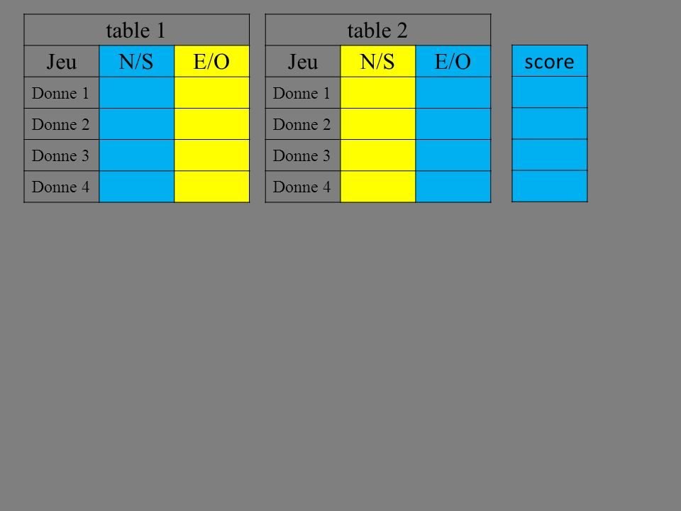 table 2 JeuN/SE/O Donne 1 Donne 2 Donne 3 Donne 4 table 1 JeuN/SE/O Donne 1 Donne 2 Donne 3 Donne 4 score