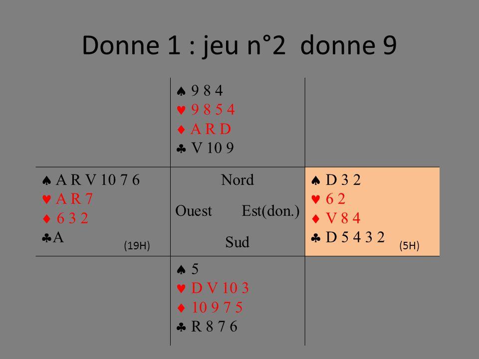 Donne 1 : jeu n°2 donne 9 9 8 4 9 8 5 4 A R D V 10 9 A R V 10 7 6 A R 7 6 3 2 A Nord OuestEst(don.) Sud D 3 2 6 2 V 8 4 D 5 4 3 2 5 D V 10 3 10 9 7 5 R 8 7 6 (19H)(5H)
