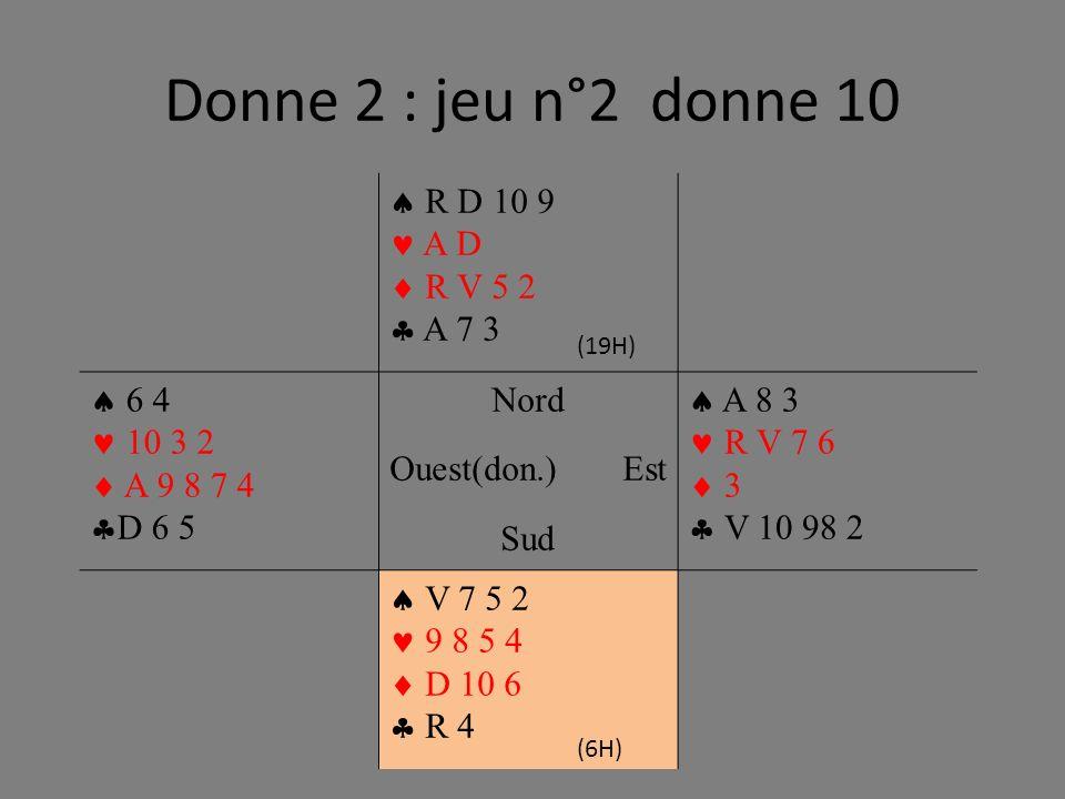 Donne 2 : jeu n°2 donne 10 R D 10 9 A D R V 5 2 A 7 3 6 4 10 3 2 A 9 8 7 4 D 6 5 Nord Ouest(don.)Est Sud A 8 3 R V 7 6 3 V 10 98 2 V 7 5 2 9 8 5 4 D 10 6 R 4 (19H) (6H)