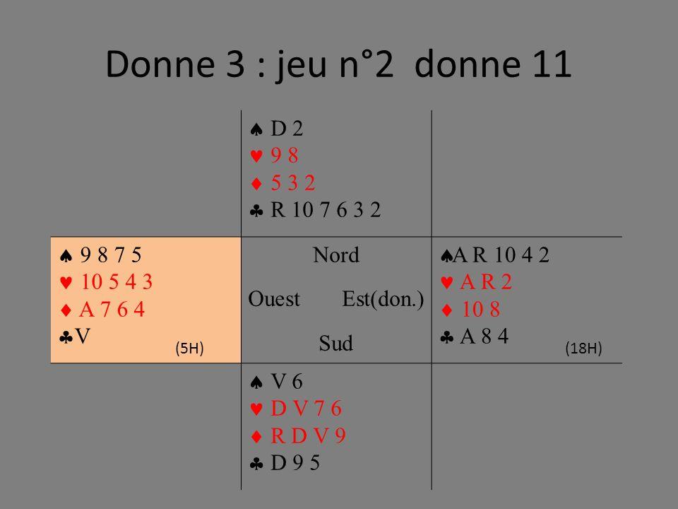 Donne 3 : jeu n°2 donne 11 D 2 9 8 5 3 2 R 10 7 6 3 2 9 8 7 5 10 5 4 3 A 7 6 4 V Nord OuestEst(don.) Sud A R 10 4 2 A R 2 10 8 A 8 4 V 6 D V 7 6 R D V 9 D 9 5 (5H)(18H)