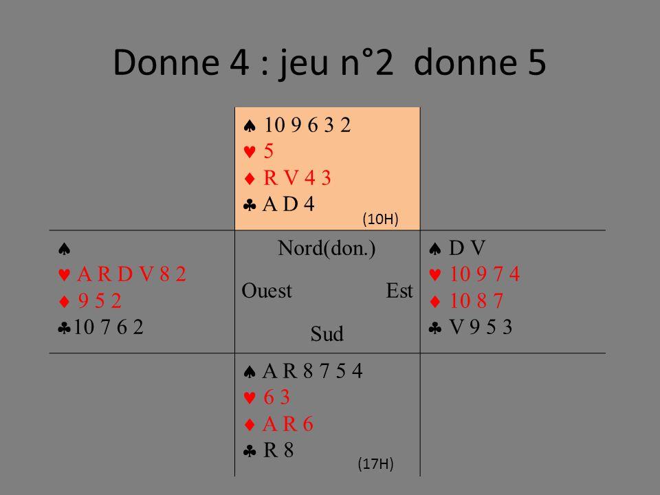 Donne 4 : jeu n°2 donne 5 10 9 6 3 2 5 R V 4 3 A D 4 A R D V 8 2 9 5 2 10 7 6 2 Nord(don.) OuestEst Sud D V 10 9 7 4 10 8 7 V 9 5 3 A R 8 7 5 4 6 3 A R 6 R 8 (10H) (17H)