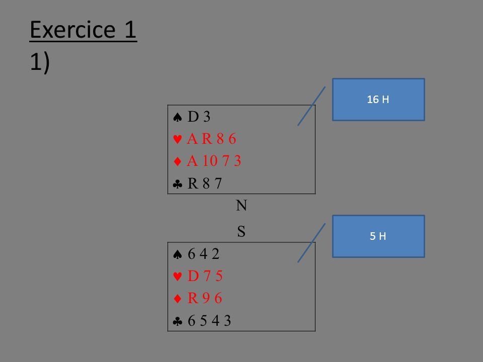 Exercice 1 1) D 3 A R 8 6 A 10 7 3 R 8 7 NSNS 6 4 2 D 7 5 R 9 6 6 5 4 3 16 H 5 H