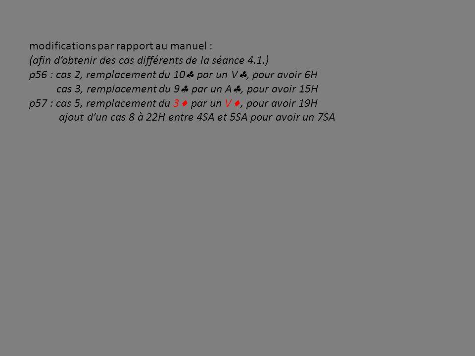 modifications par rapport au manuel : (afin dobtenir des cas différents de la séance 4.1.) p56 : cas 2, remplacement du 10 par un V, pour avoir 6H cas 3, remplacement du 9 par un A, pour avoir 15H p57 : cas 5, remplacement du 3 par un V, pour avoir 19H ajout dun cas 8 à 22H entre 4SA et 5SA pour avoir un 7SA