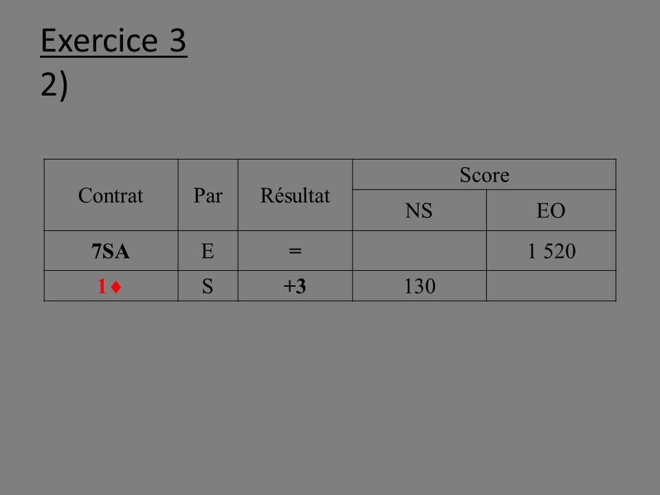 Exercice 3 2) ContratParRésultat Score NSEO 7SAE=1 520 1 S+3130