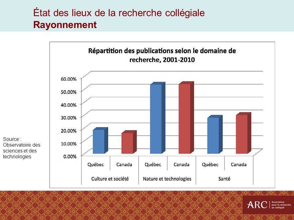 État des lieux de la recherche collégiale « La recherche collégiale est sur une lancée.