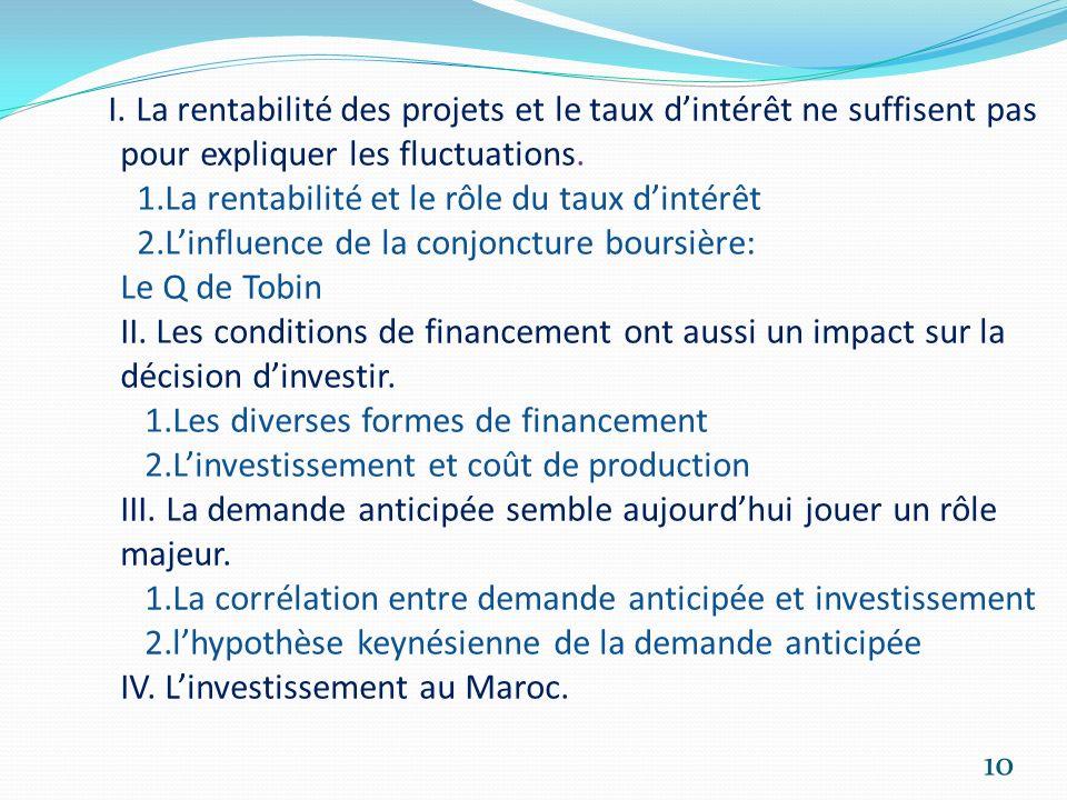 I. La rentabilité des projets et le taux dintérêt ne suffisent pas pour expliquer les fluctuations. 1.La rentabilité et le rôle du taux dintérêt 2.Lin