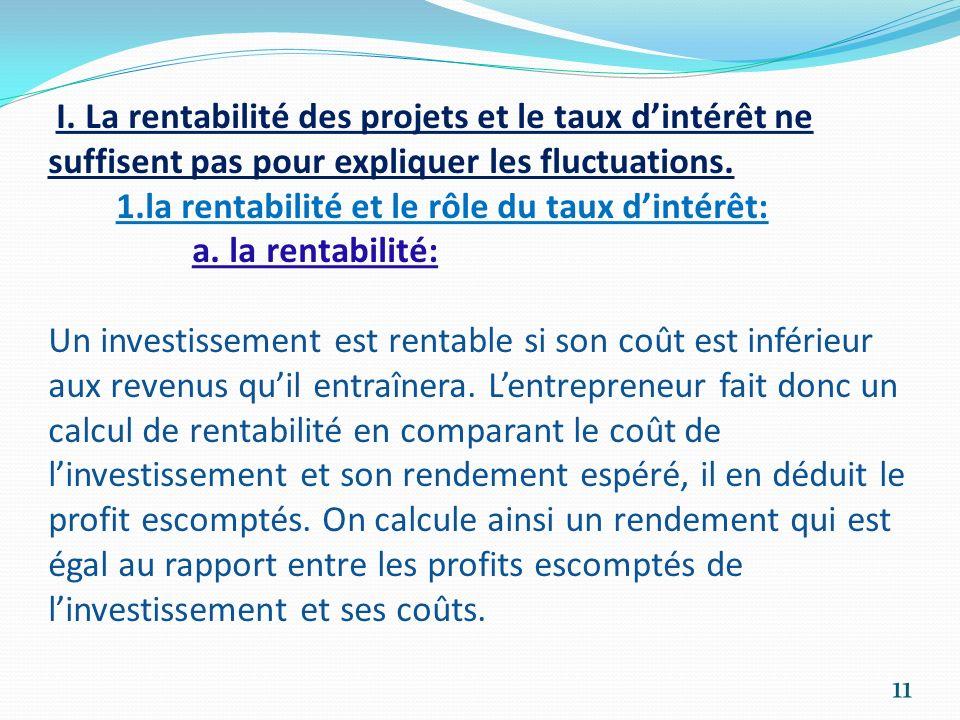 I. La rentabilité des projets et le taux dintérêt ne suffisent pas pour expliquer les fluctuations. 1.la rentabilité et le rôle du taux dintérêt: a. l