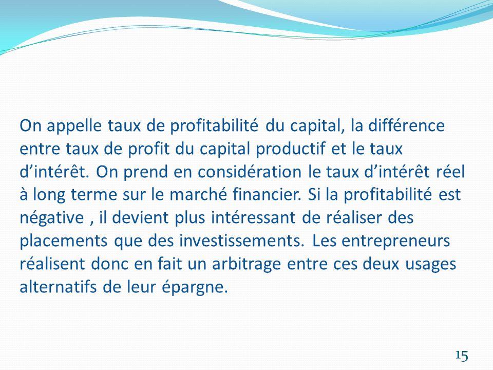 On appelle taux de profitabilité du capital, la différence entre taux de profit du capital productif et le taux dintérêt. On prend en considération le