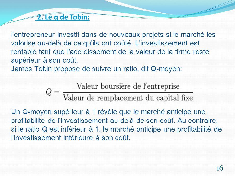 2. Le q de Tobin: l'entrepreneur investit dans de nouveaux projets si le marché les valorise au-delà de ce qu'ils ont coûté. L'investissement est rent