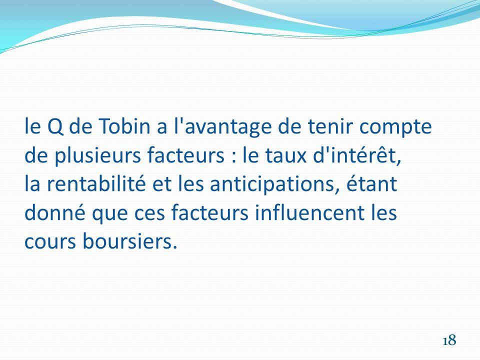le Q de Tobin a l'avantage de tenir compte de plusieurs facteurs : le taux d'intérêt, la rentabilité et les anticipations, étant donné que ces facteur