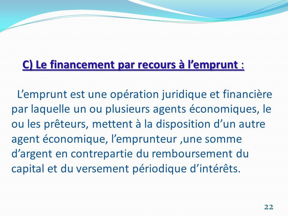 C) Le financement par recours à lemprunt : C) Le financement par recours à lemprunt : Lemprunt est une opération juridique et financière par laquelle