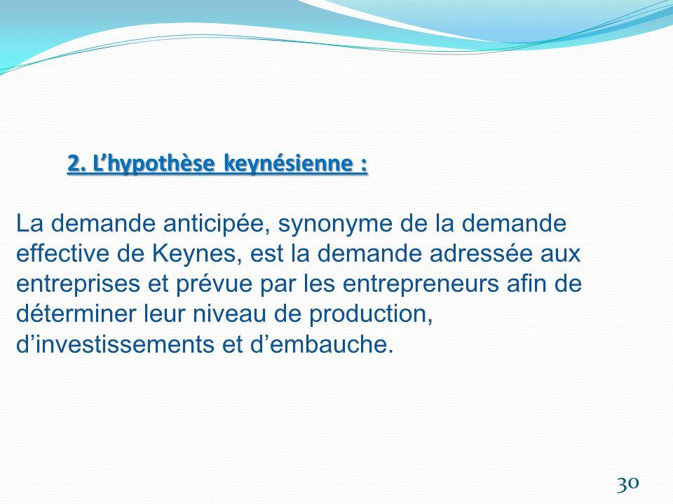 2. Lhypothèse keynésienne : 2. Lhypothèse keynésienne : La demande anticipée, synonyme de la demande effective de Keynes, est la demande adressée aux