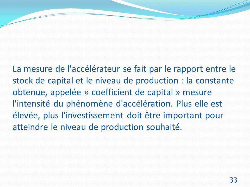 La mesure de l'accélérateur se fait par le rapport entre le stock de capital et le niveau de production : la constante obtenue, appelée « coefficient