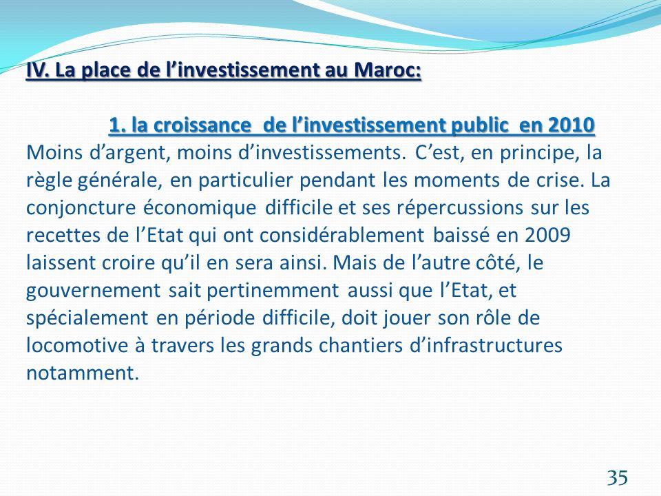 IV. La place de linvestissement au Maroc: 1. la croissance de linvestissement public en 2010 IV. La place de linvestissement au Maroc: 1. la croissanc