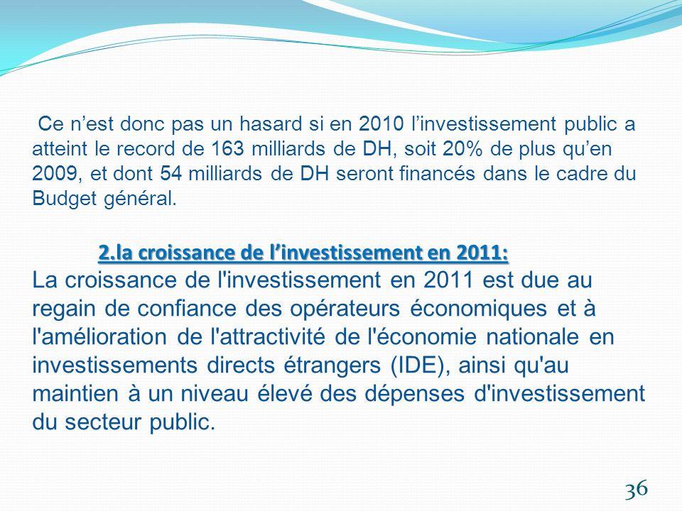 2.la croissance de linvestissement en 2011: Ce nest donc pas un hasard si en 2010 linvestissement public a atteint le record de 163 milliards de DH, s
