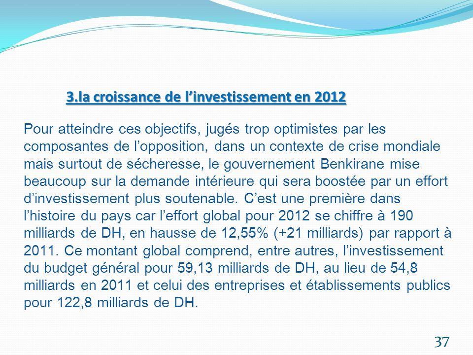 3.la croissance de linvestissement en 2012 3.la croissance de linvestissement en 2012 Pour atteindre ces objectifs, jugés trop optimistes par les comp