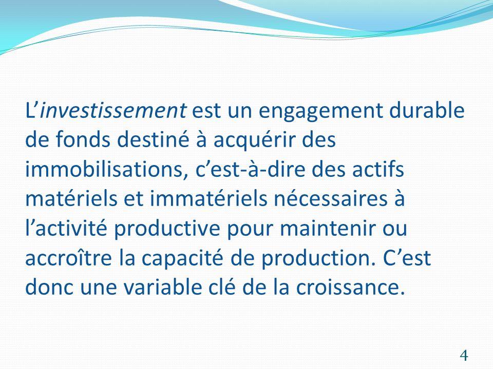 IV.La place de linvestissement au Maroc: 1. la croissance de linvestissement public en 2010 IV.