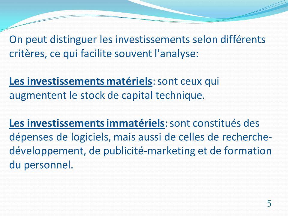 On peut distinguer les investissements selon différents critères, ce qui facilite souvent l'analyse: Les investissements matériels: sont ceux qui augm
