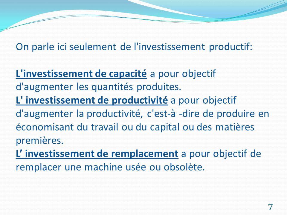 Conclusion Conclusion En terme de notre analyse, on constate que les déterminants de linvestissement contribuent efficacement dans la détermination de la politique économique des pays, ainsi que le maintien de léquilibre de linvestissement.