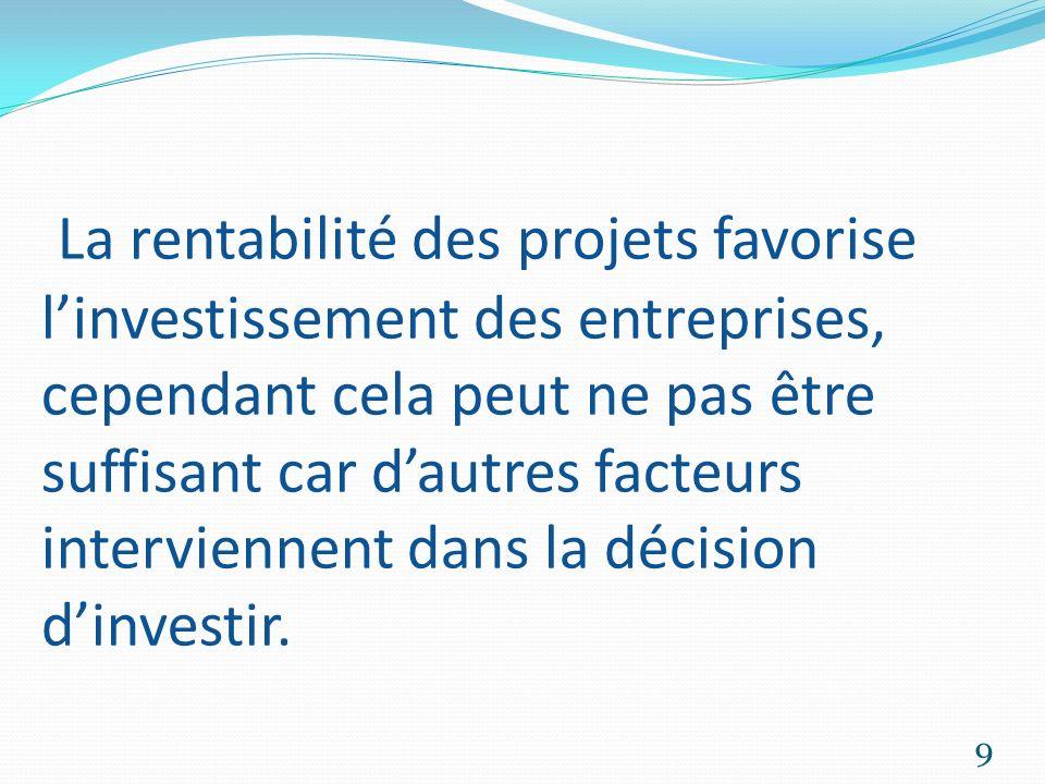 La rentabilité des projets favorise linvestissement des entreprises, cependant cela peut ne pas être suffisant car dautres facteurs interviennent dans
