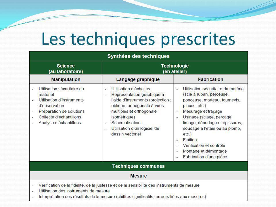 Les techniques prescrites