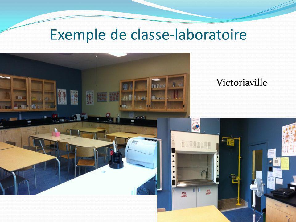 Victoriaville Exemple de classe-laboratoire