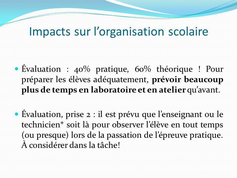 Impacts sur lorganisation scolaire Évaluation : 40% pratique, 60% théorique .