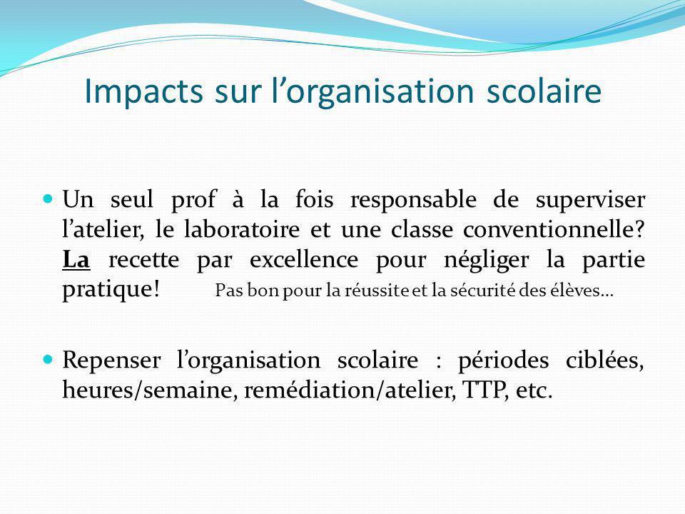 Impacts sur lorganisation scolaire Un seul prof à la fois responsable de superviser latelier, le laboratoire et une classe conventionnelle.