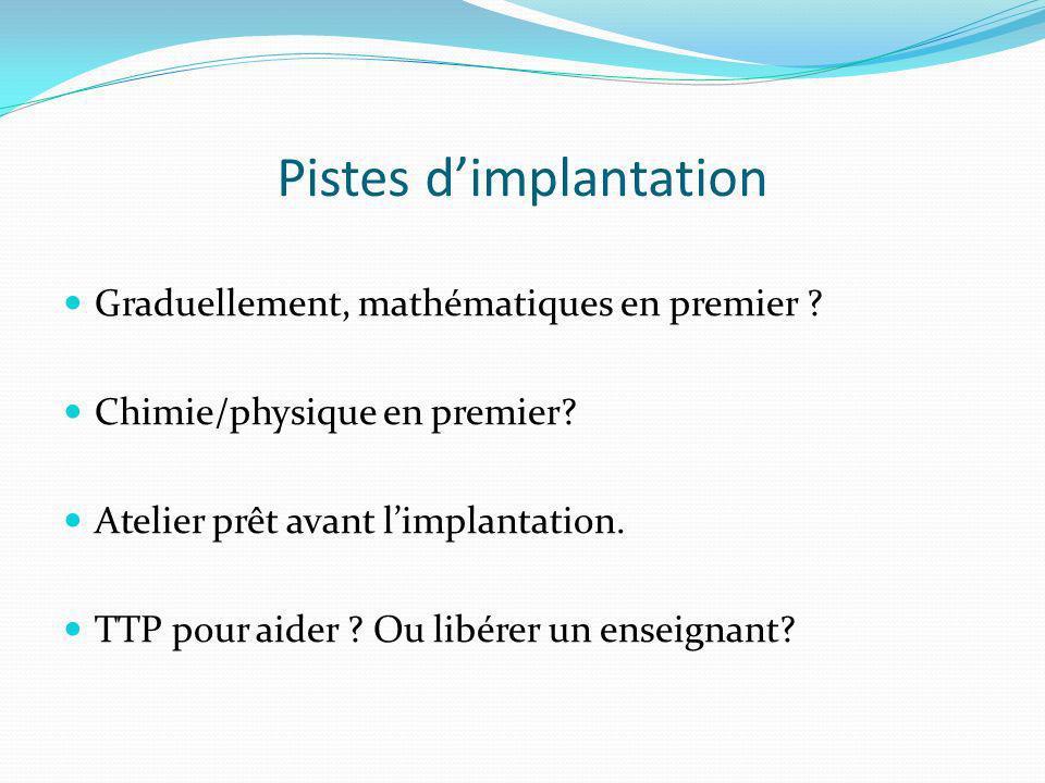 Pistes dimplantation Graduellement, mathématiques en premier .