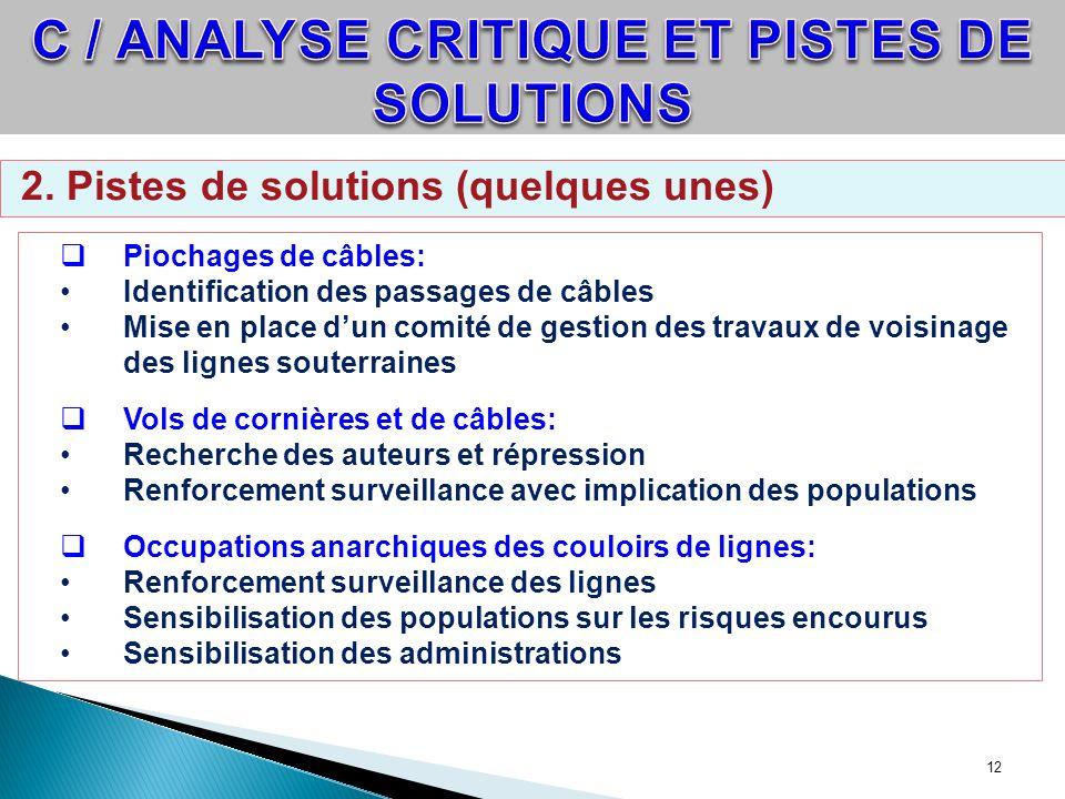 12 2. Pistes de solutions (quelques unes) Piochages de câbles: Identification des passages de câbles Mise en place dun comité de gestion des travaux d