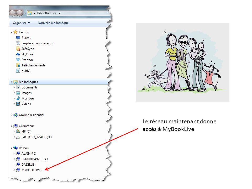 Le réseau maintenant donne accès à MyBookLive