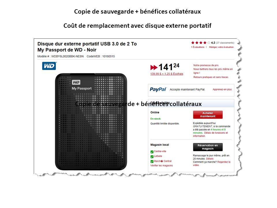 Coût de remplacement avec disque externe portatif Copie de sauvegarde + bénéfices collatéraux