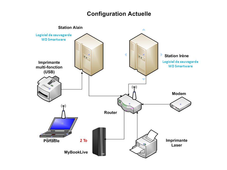 2 To Logiciel de sauvegarde WD Smartware