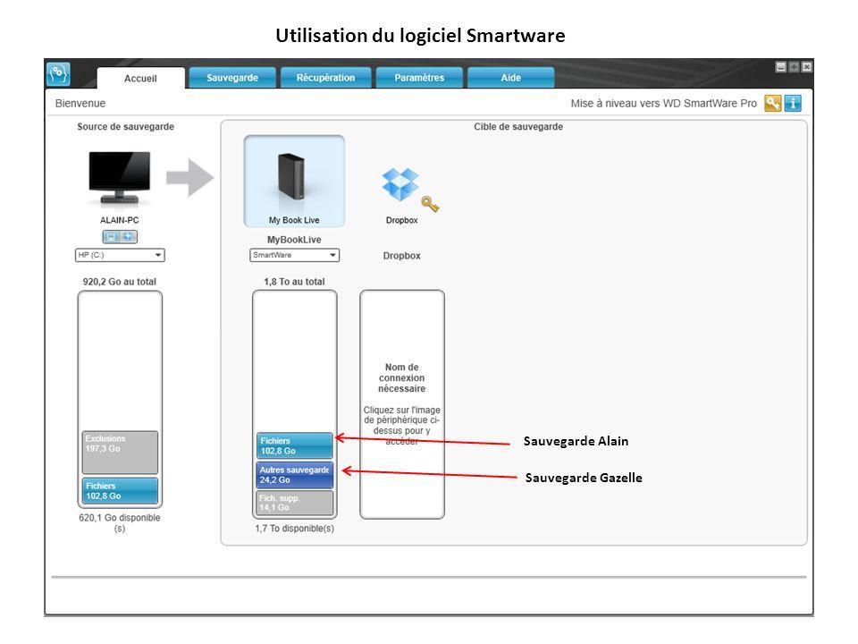 Sauvegarde Gazelle Sauvegarde Alain Utilisation du logiciel Smartware