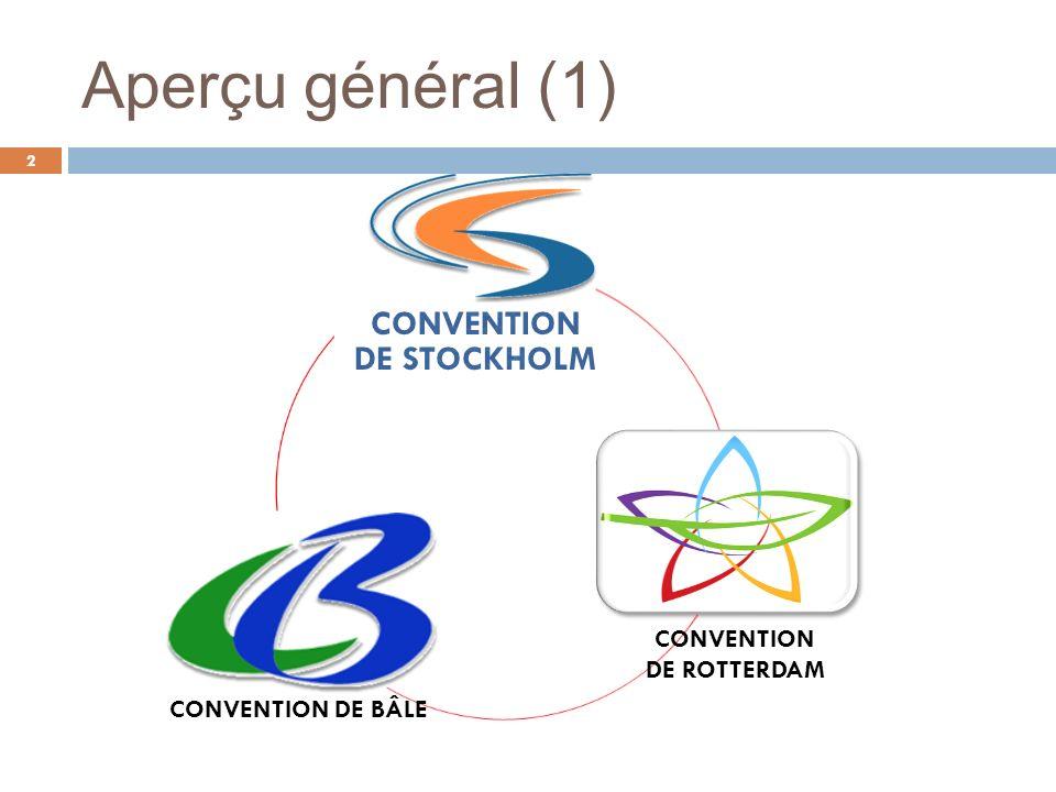 Aperçu général (1) 2 2 CONVENTION DE ROTTERDAM CONVENTION DE BÂLE