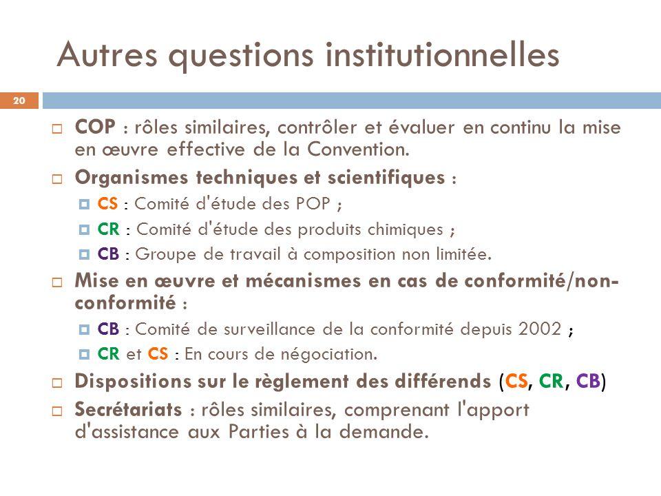 Autres questions institutionnelles COP : rôles similaires, contrôler et évaluer en continu la mise en œuvre effective de la Convention. Organismes tec