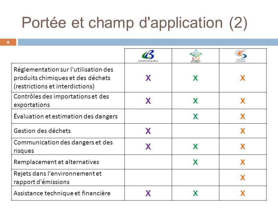 Portée et champ d'application (2) 6 Réglementation sur l'utilisation des produits chimiques et des déchets (restrictions et interdictions) X XX Contrô