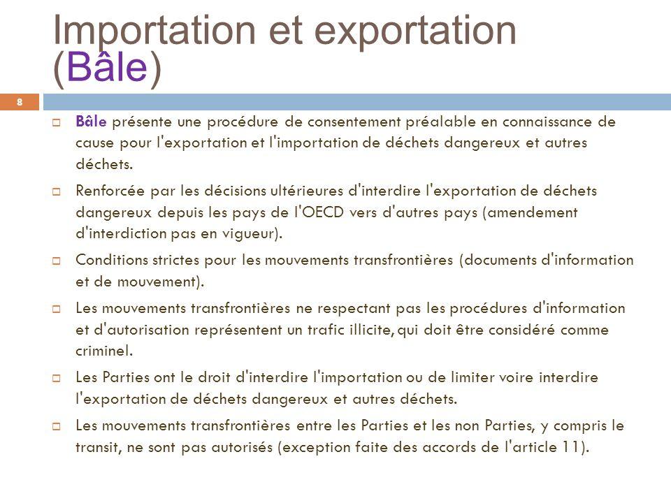 Importation et exportation (Bâle) 8 Bâle présente une procédure de consentement préalable en connaissance de cause pour l'exportation et l'importation