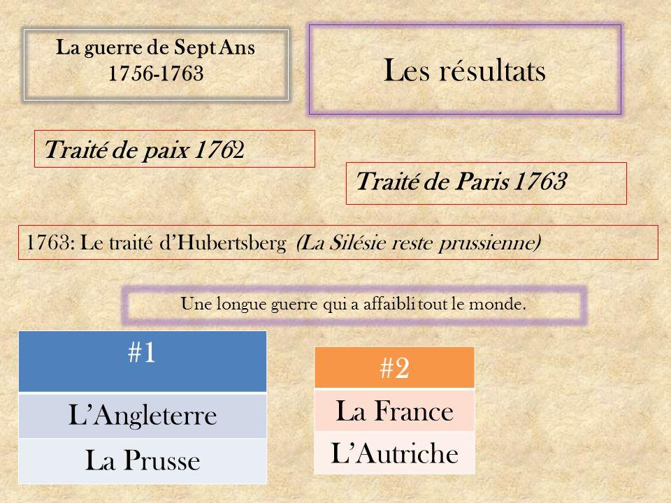 Traité de Paris 1763 La guerre de Sept Ans 1756-1763 Les résultats 1763: Le traité dHubertsberg (La Silésie reste prussienne) Une longue guerre qui a affaibli tout le monde.