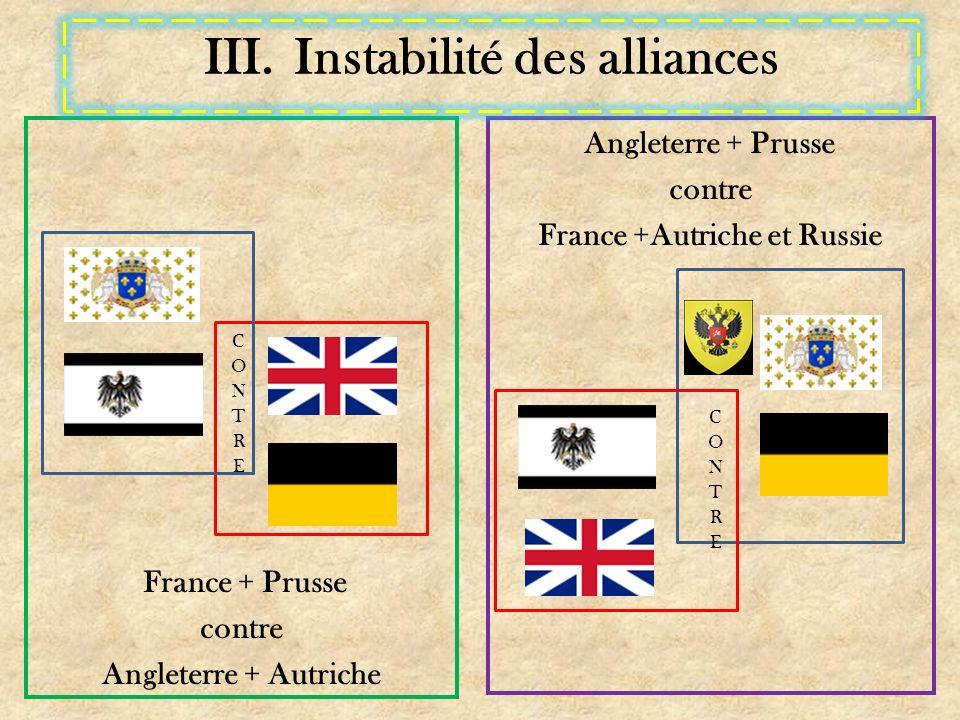 Angleterre + Prusse contre France +Autriche et Russie France + Prusse contre Angleterre + Autriche III.Instabilité des alliances