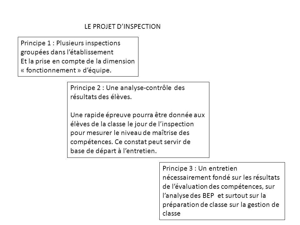 LE PROJET DINSPECTION Principe 1 : Plusieurs inspections groupées dans létablissement Et la prise en compte de la dimension « fonctionnement » déquipe