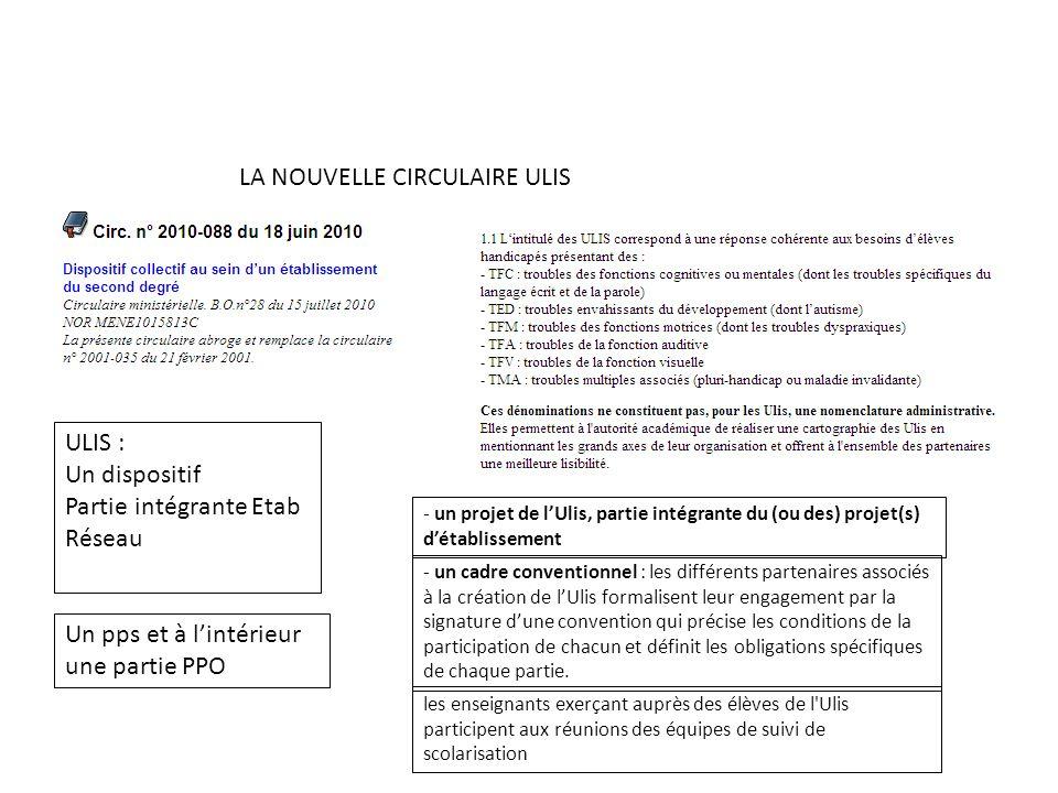 LA NOUVELLE CIRCULAIRE ULIS ULIS : Un dispositif Partie intégrante Etab Réseau Un pps et à lintérieur une partie PPO - un projet de lUlis, partie inté