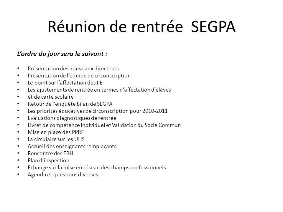 Réunion de rentrée SEGPA Lordre du jour sera le suivant : Présentation des nouveaux directeurs Présentation de léquipe de circonscription Le point sur