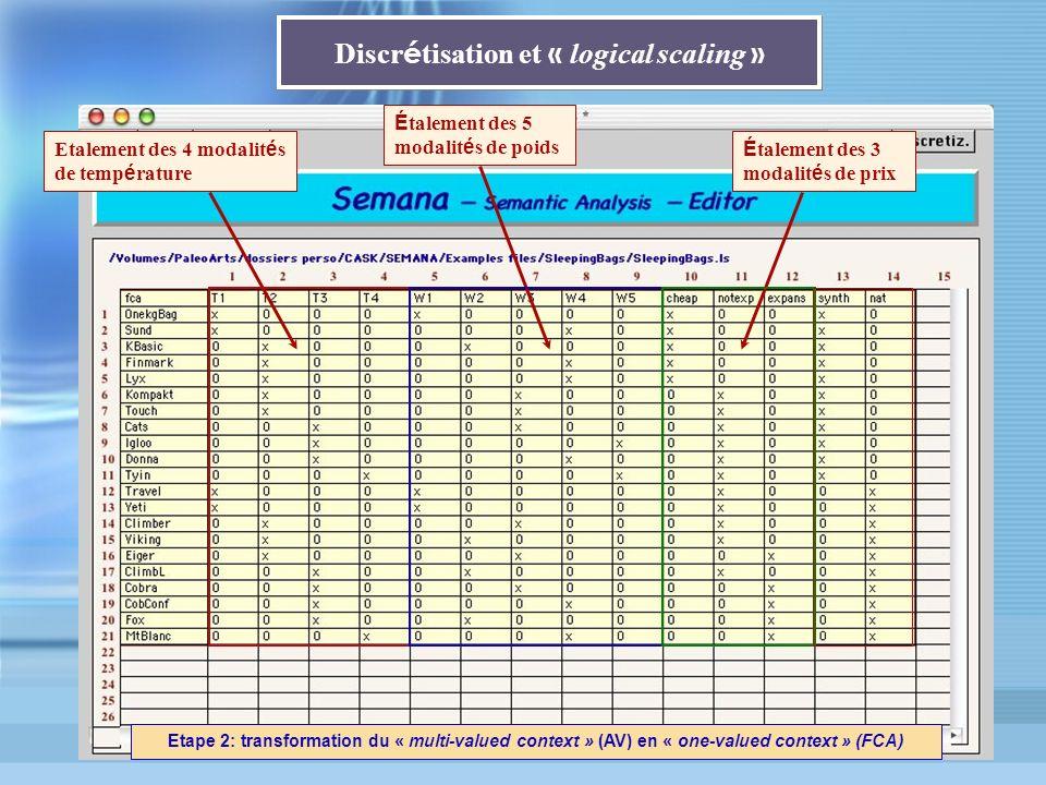 Discr é tisation et « logical scaling » Etalement des 4 modalit é s de temp é rature É talement des 5 modalit é s de poids É talement des 3 modalit é