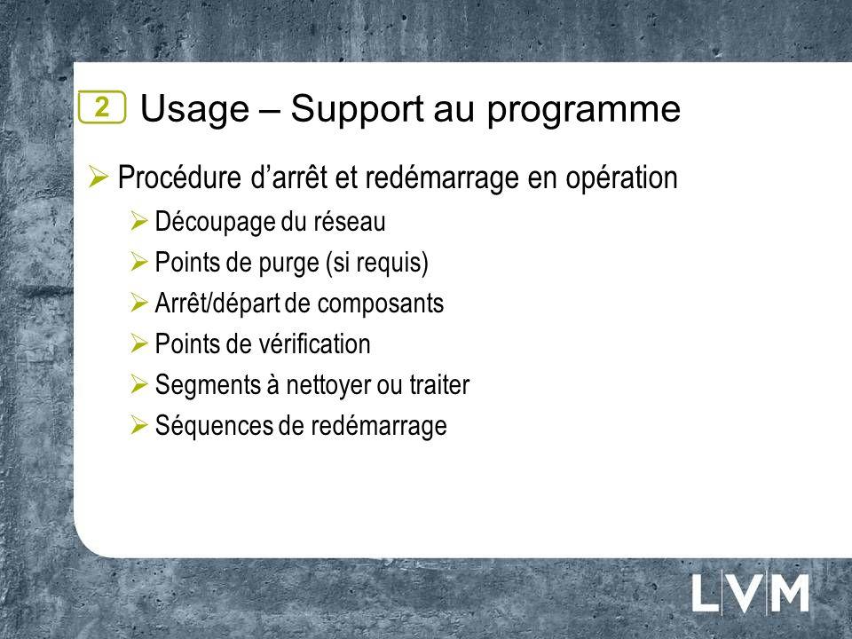 Usage – Support au programme Procédure darrêt et redémarrage en opération Découpage du réseau Points de purge (si requis) Arrêt/départ de composants P