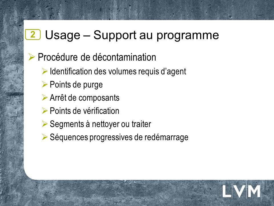 Usage – Support au programme Procédure de décontamination Identification des volumes requis dagent Points de purge Arrêt de composants Points de vérif