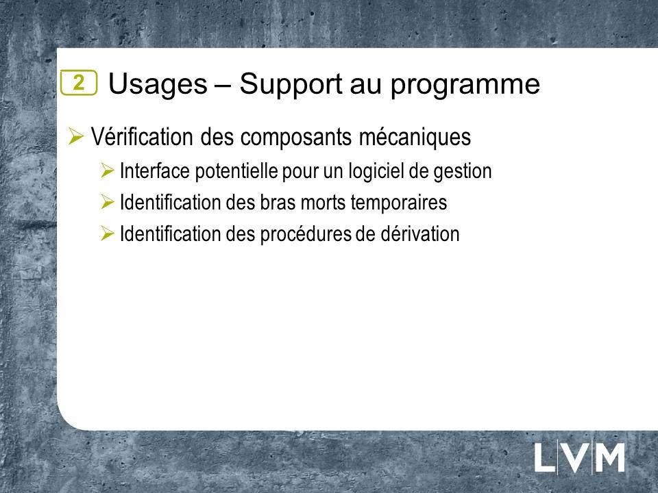 Usages – Support au programme Vérification des composants mécaniques Interface potentielle pour un logiciel de gestion Identification des bras morts t