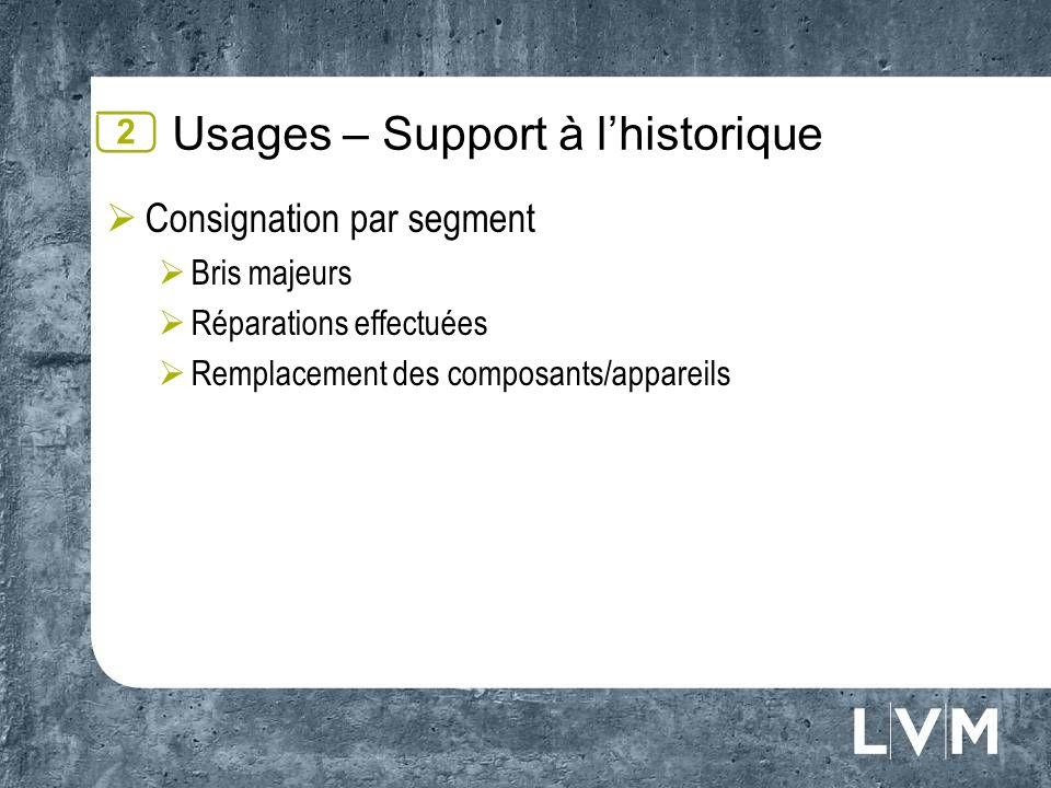 Usages – Support à lhistorique Consignation par segment Bris majeurs Réparations effectuées Remplacement des composants/appareils 2